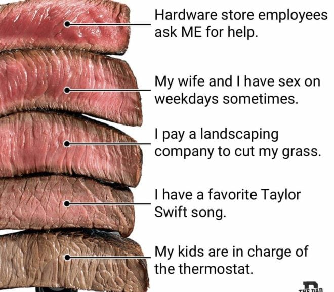 Steak Status
