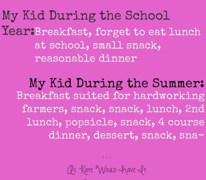 Kids Eating Habits